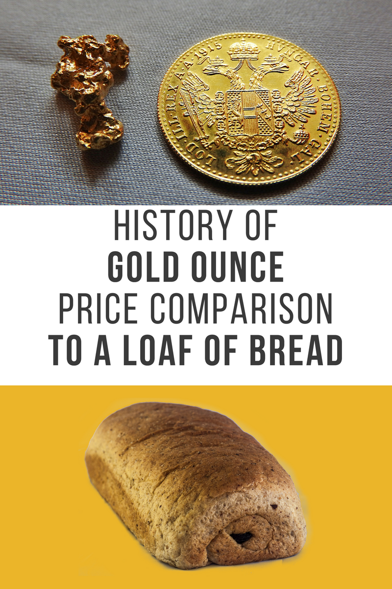 History of Gold Ounce Price Comparison To A Loaf Of Bread | Coins