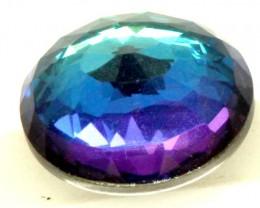 Gemstone Doublets