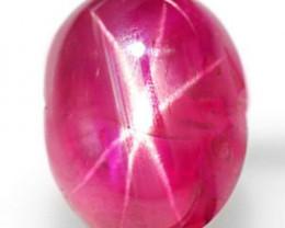 Burma Star Ruby, 1.50 Carats, Deep Purplish Red Oval