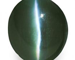 India Alexandrite Cat's Eye, 0.72 Carats, Oval