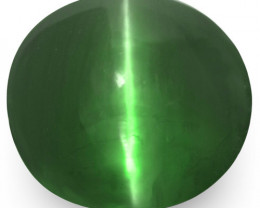 GRS Certified India Alexandrite Cat's Eye, 3.22 Carats, Oval