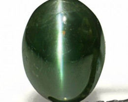 India Alexandrite Cat's Eye, 1.09 Carats, Dark Green to Greyish Red Oval