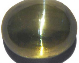 Madagascar Chrysoberyl Cat's Eye, 1.11 Carats, Dark Green Oval