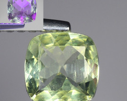 0.76 Ct Aig Cert Alexandrite Rare Color Change Gemstone