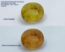 2.23ct Alexandrite Chrysoberyl - Alexandrite Effect / Sri Lanka /Certified