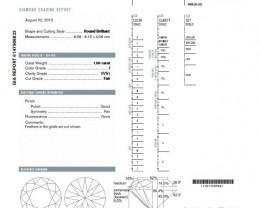 1.00ct Round Brilliant Diamond I-VVS1 GIA CERTIFICATION NR