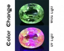 Rare 1.44 ct Ugrandite Fluorescent Grossular Garnet Merelani TanzaniaSKU 1