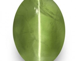 IGI Green Alexandrite Cat's Eye 1.72 ct GPC Lab