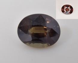 Natural Color Changing Garnet 3.16 Cts Faceted Gemstone