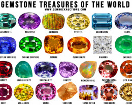 TEN GEMSTONE TREASURES OF THE WORLD POSTER