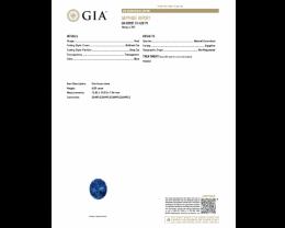COLORED STONE REPORTS GIA Origin
