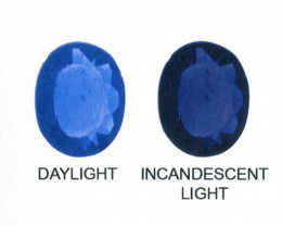 2.17 ct Color Change Sapphire Oval IGI Certified Sri Lankan