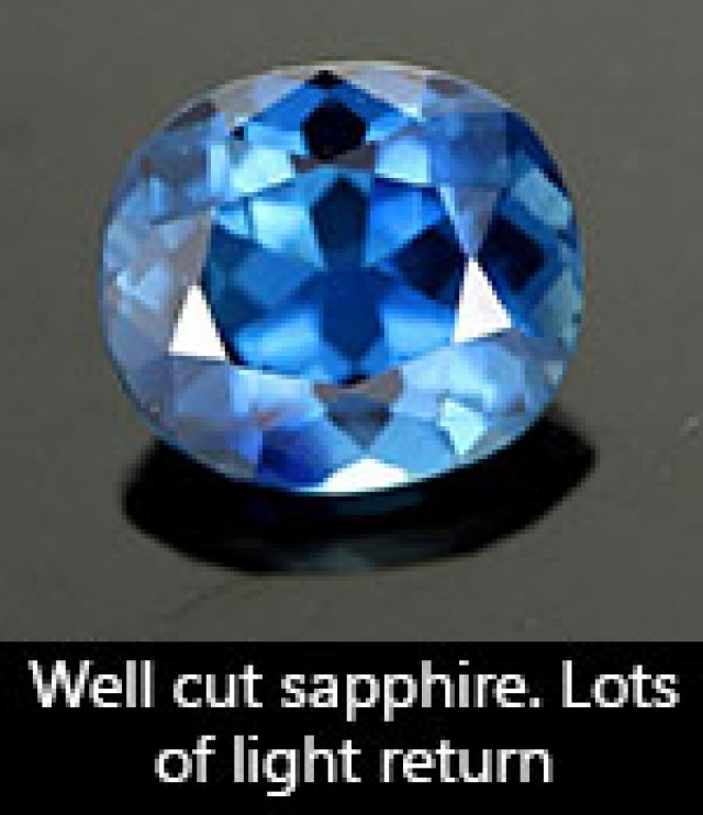 well cut sapphire from australia