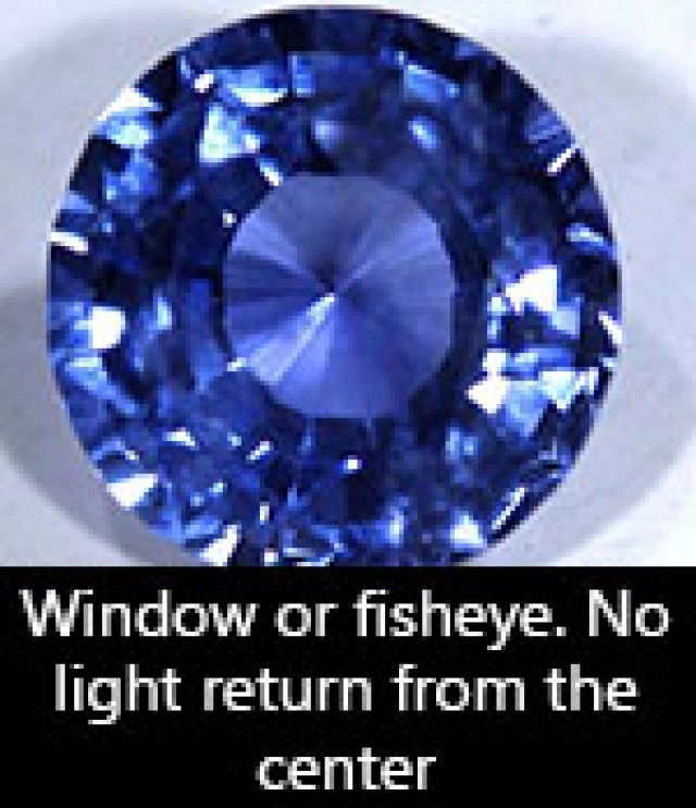 sapphire with a window or fisheye