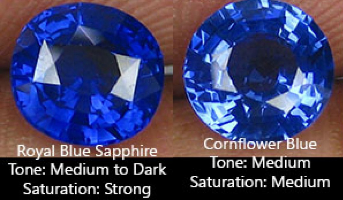 sapphire carat heated product per cornflower blue catalogue price