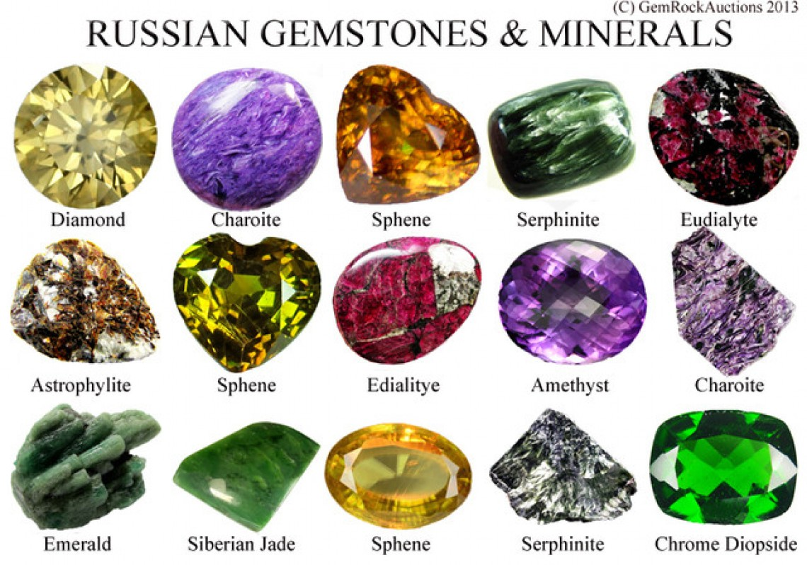 List Of Gemstones Found In Russia