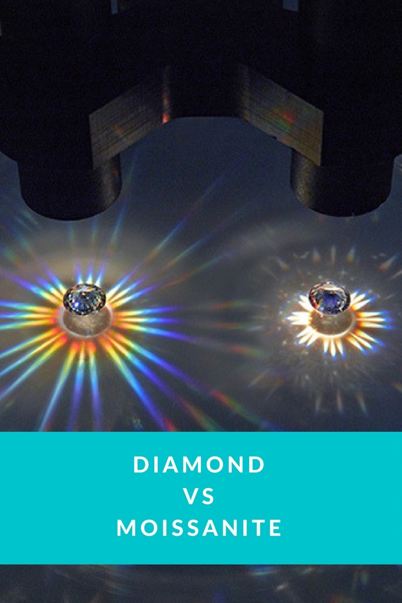 Moissanite VS Diamond