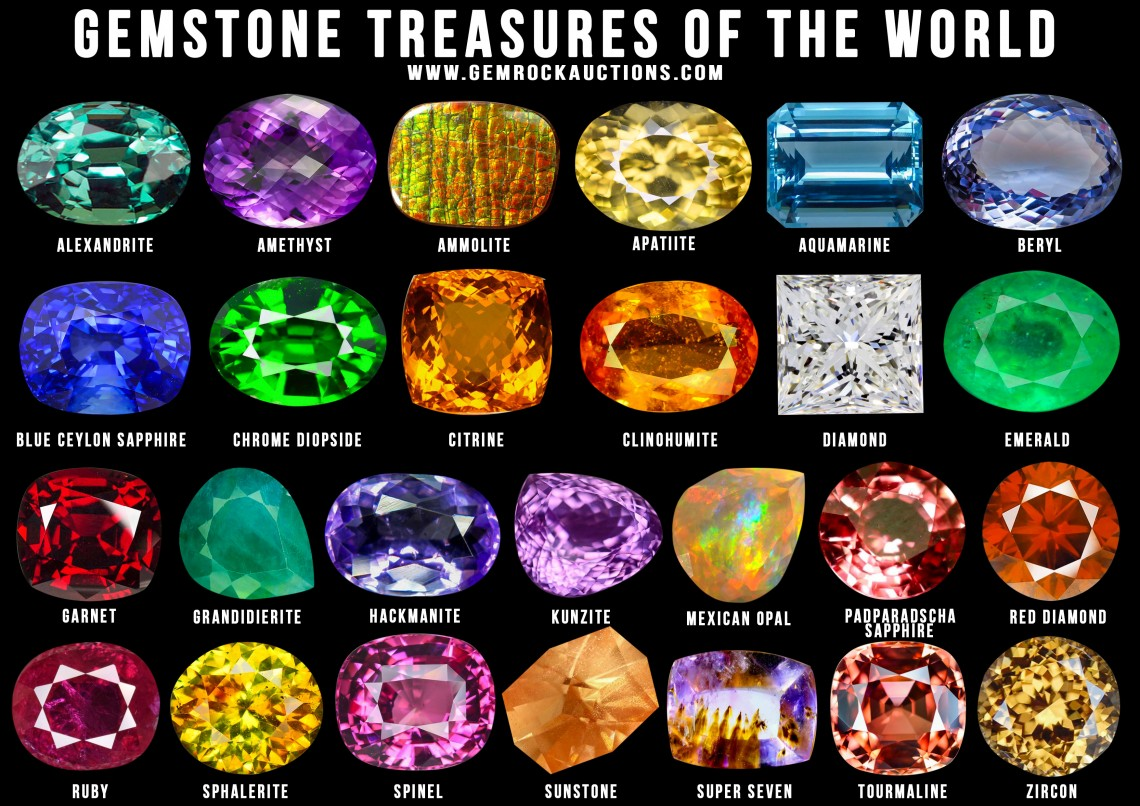 how to buy gemstones on the internet