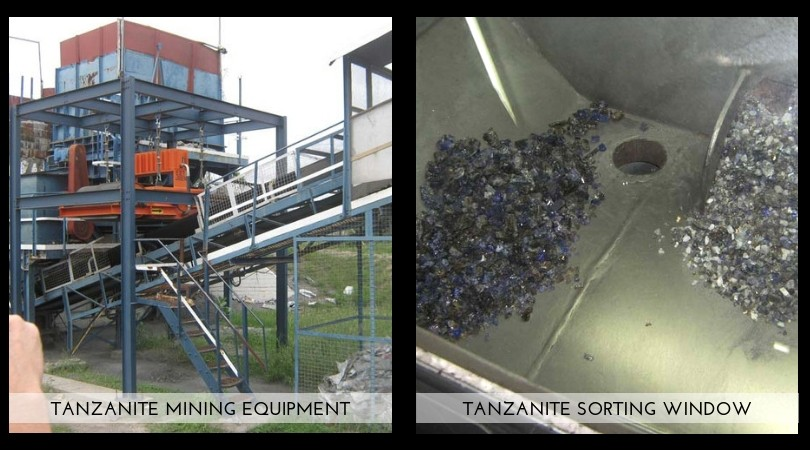 Tanzanite mining equipment and sorting window