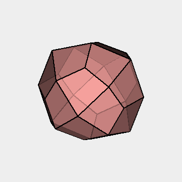 Garnet Crystal Shape - Trapezohedral
