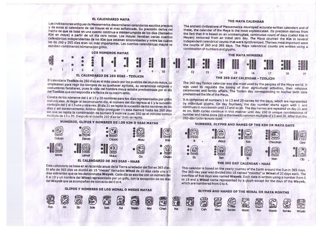 Mayan Zodiac Calendar - What you Need To Know | Gem Rock