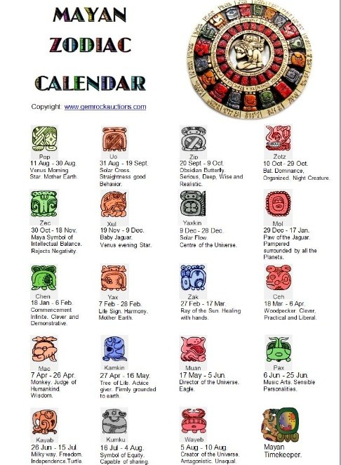 Mayan zodiac calendar for Crystals and zodiac signs