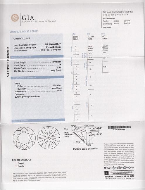 1.00ct Round Brilliant Diamond G-VS1 GIA CERTIFIED NR
