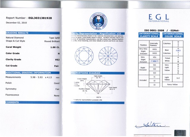 1.00ct Round Brilliant Diamond H-VS2 EGL CERTIFICATE NR