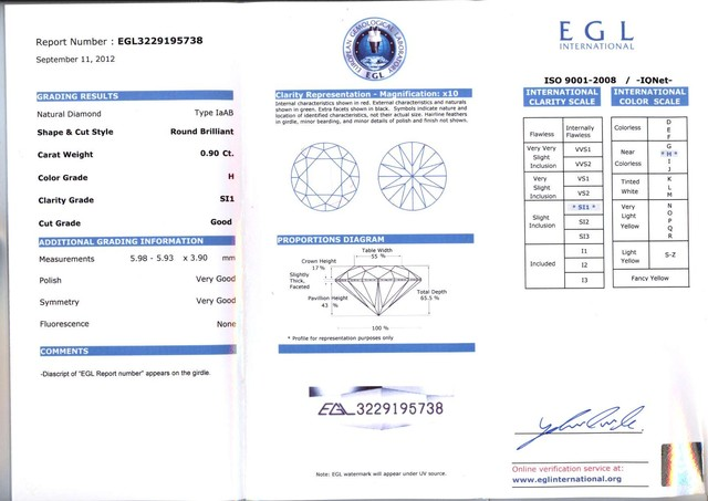 0.90ct Round Brilliant Diamond H-SI1 EGL CERTIFICATE NR