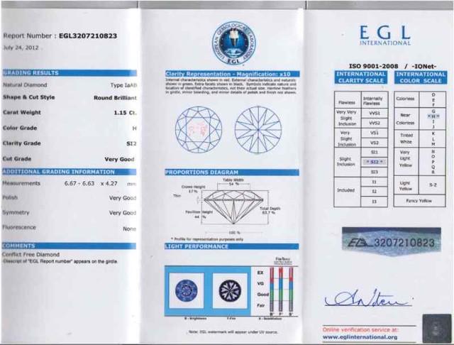 1.15ct Round Brilliant Diamond H-SI2 EGL CERTIFICATE NR