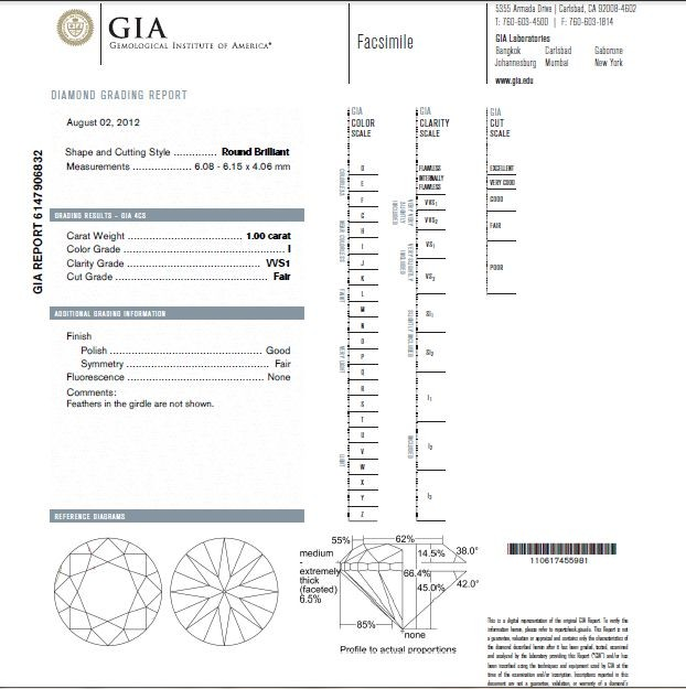 1.00ct Round Brilliant Diamond I-VVS1 GIA CERTIFICATION NR