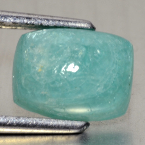 2.37 Cts GIT Certified Blue Green Natural