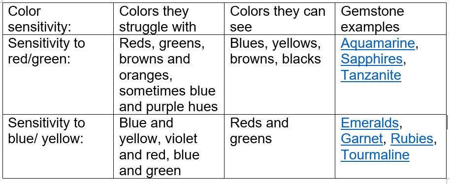 Everything you need to know about color blindness and buying jewelry