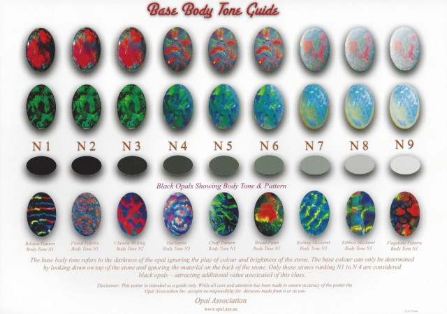 body base tone guide for black opal