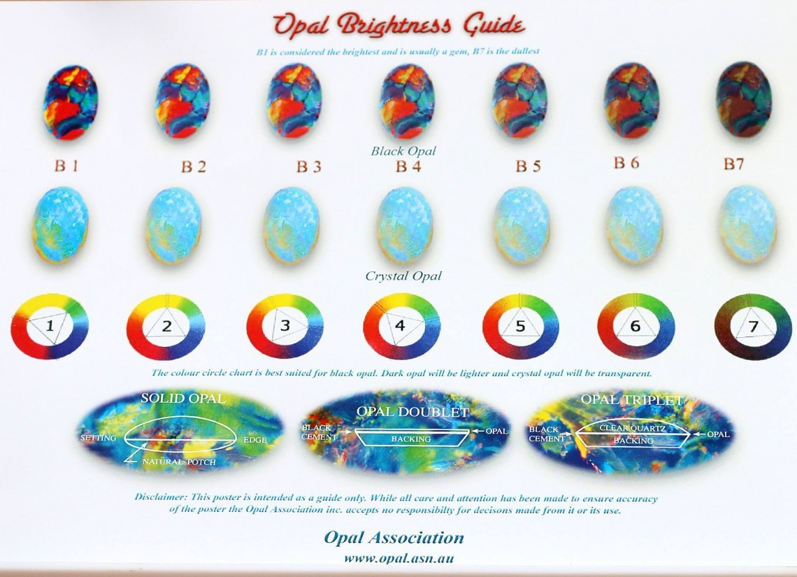 How to value opal - the brightness chart